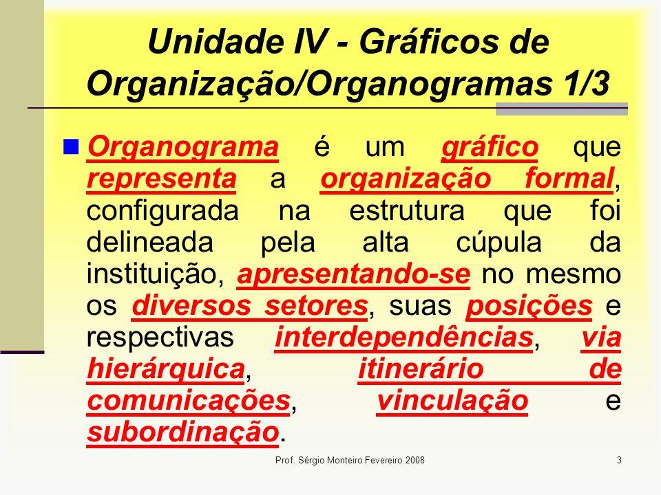 Unidade IV - Gráficos de Organização/Organogramas 1/3