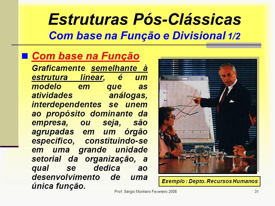Estruturas Pós-Clássicas Com base na Função e Divisional 1/2