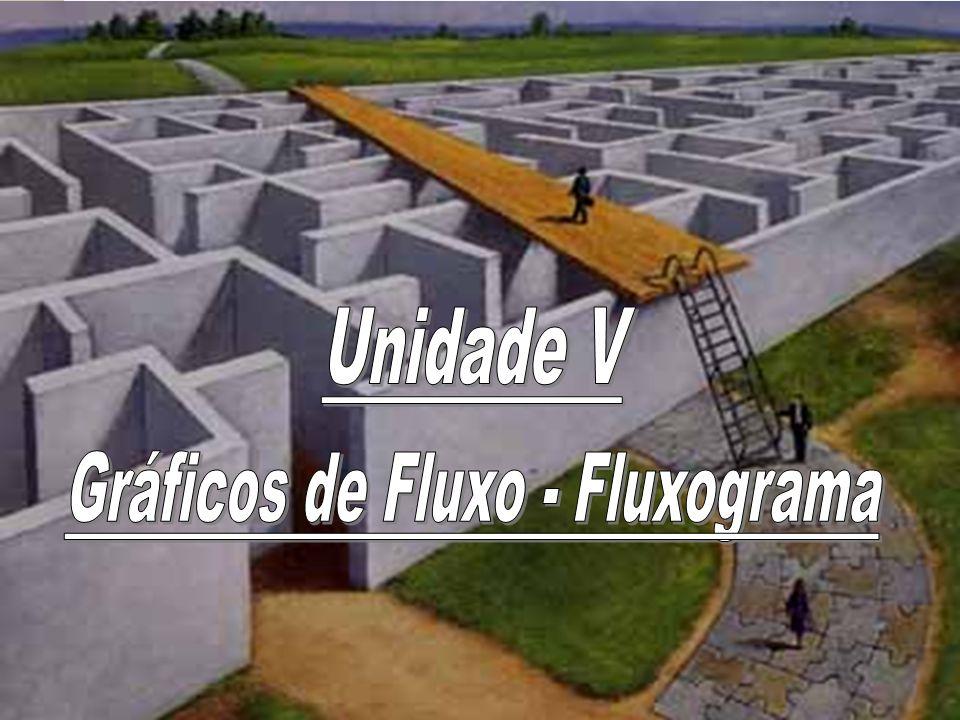 Gráficos de Fluxo - Fluxograma