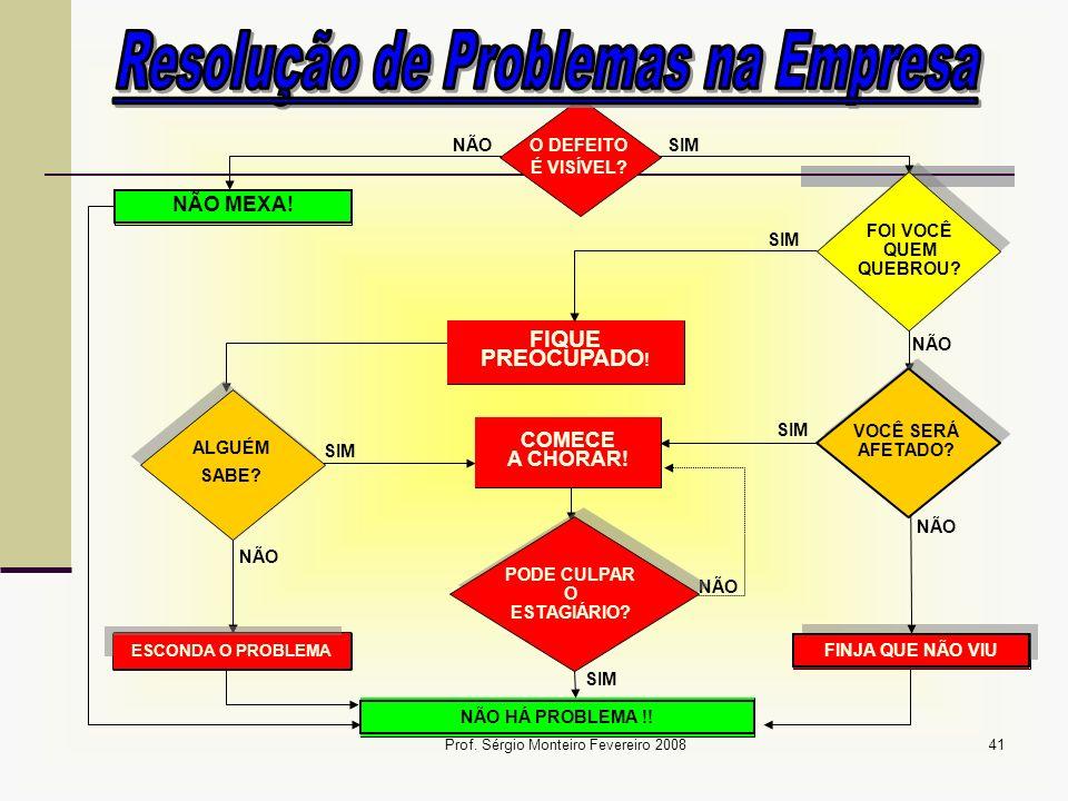Resolução de Problemas na Empresa