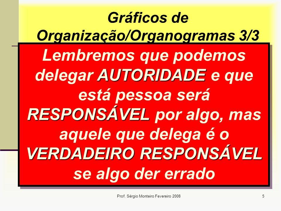Gráficos de Organização/Organogramas 3/3