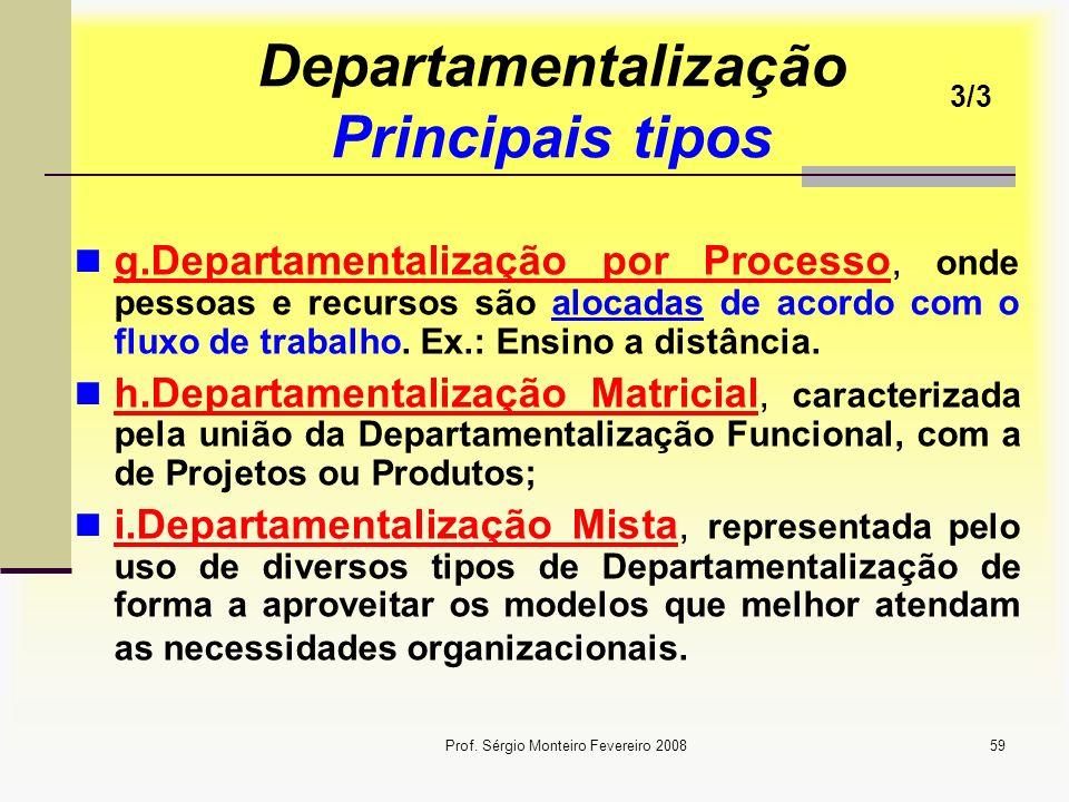 Departamentalização Principais tipos