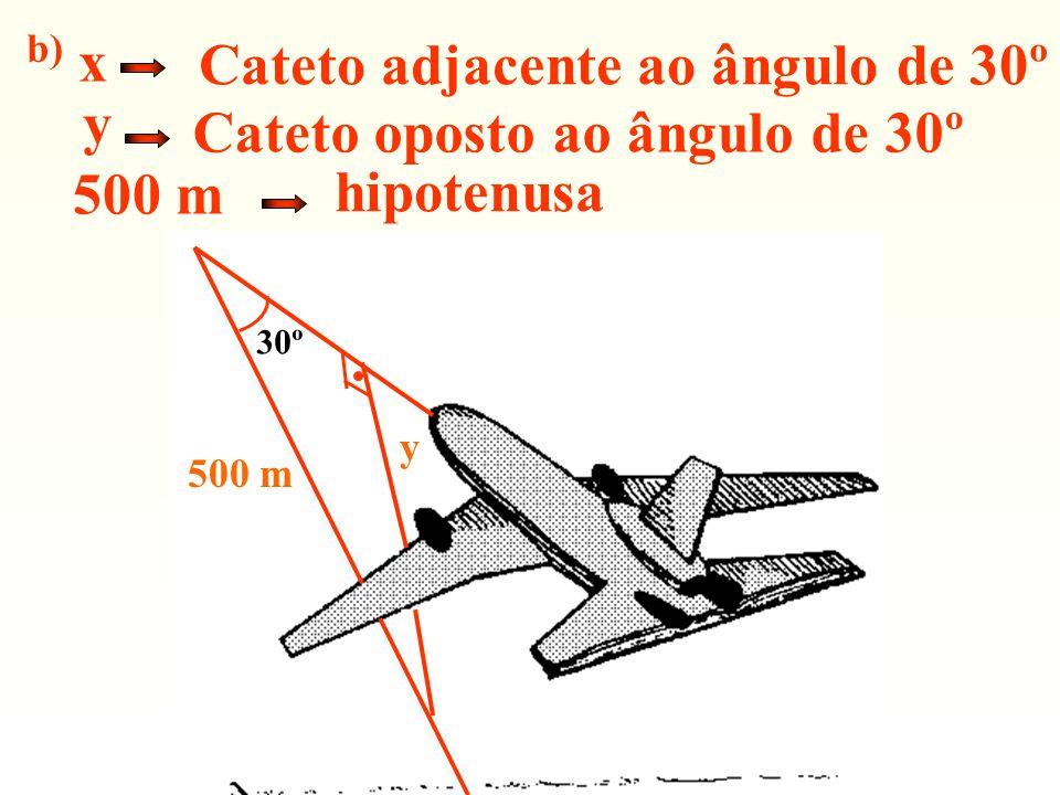 Cateto adjacente ao ângulo de 30º x