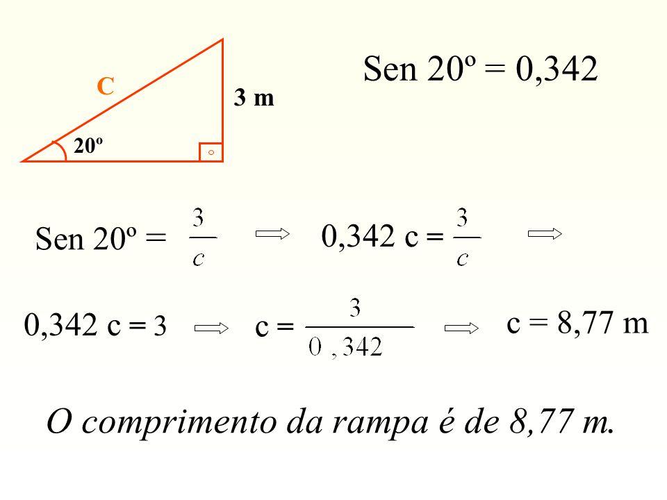 O comprimento da rampa é de 8,77 m.