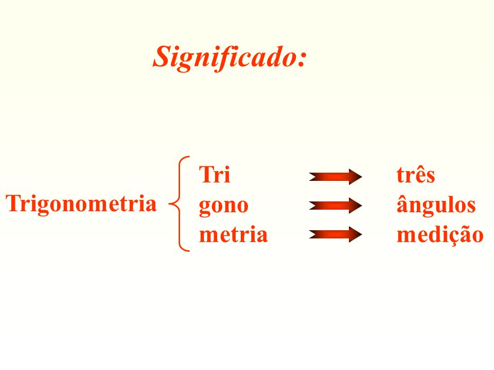 Significado: Tri três gono ângulos metria medição Trigonometria