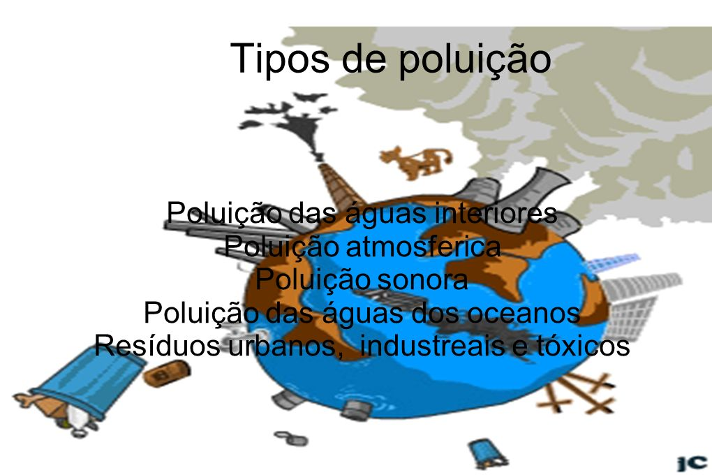 Tipos de poluição Poluição das águas interiores Poluição atmosferica