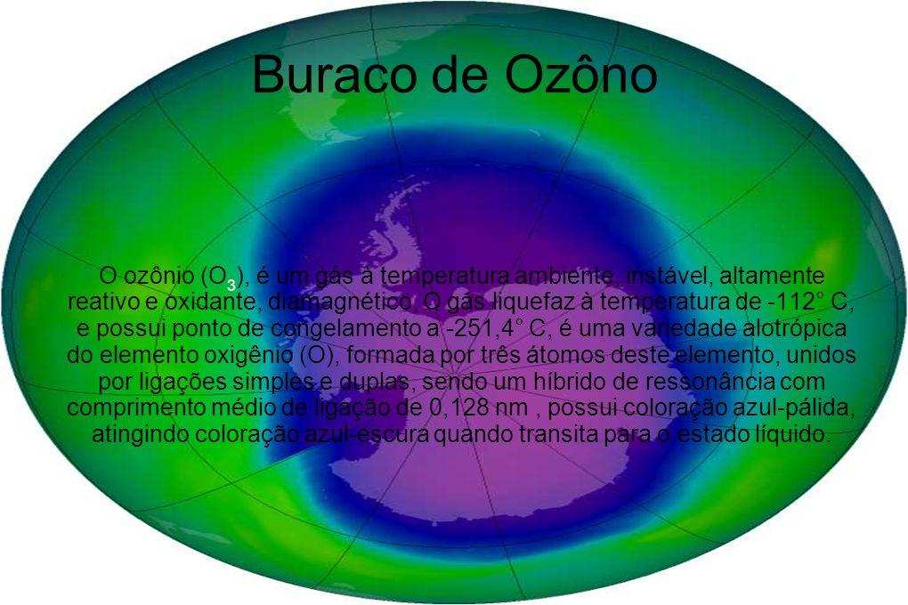 Buraco de Ozôno