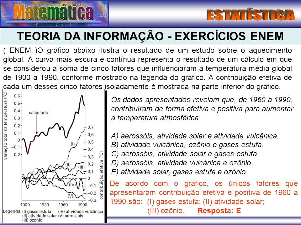 TEORIA DA INFORMAÇÃO - EXERCÍCIOS ENEM