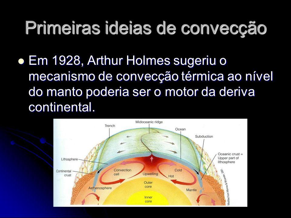 Primeiras ideias de convecção