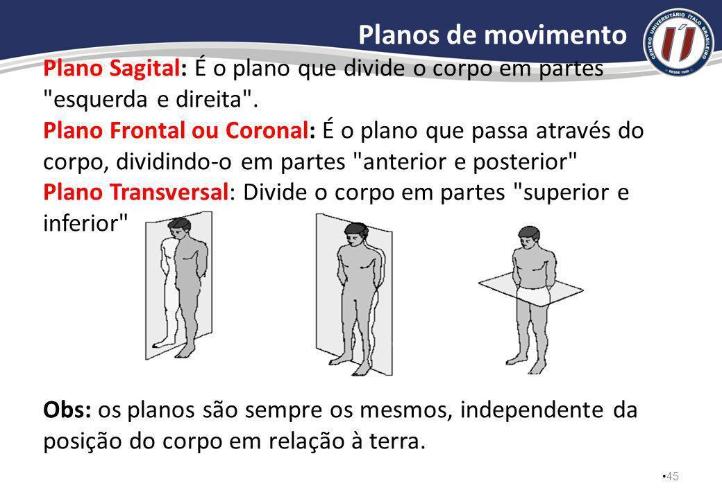 Planos de movimento Plano Sagital: É o plano que divide o corpo em partes esquerda e direita .