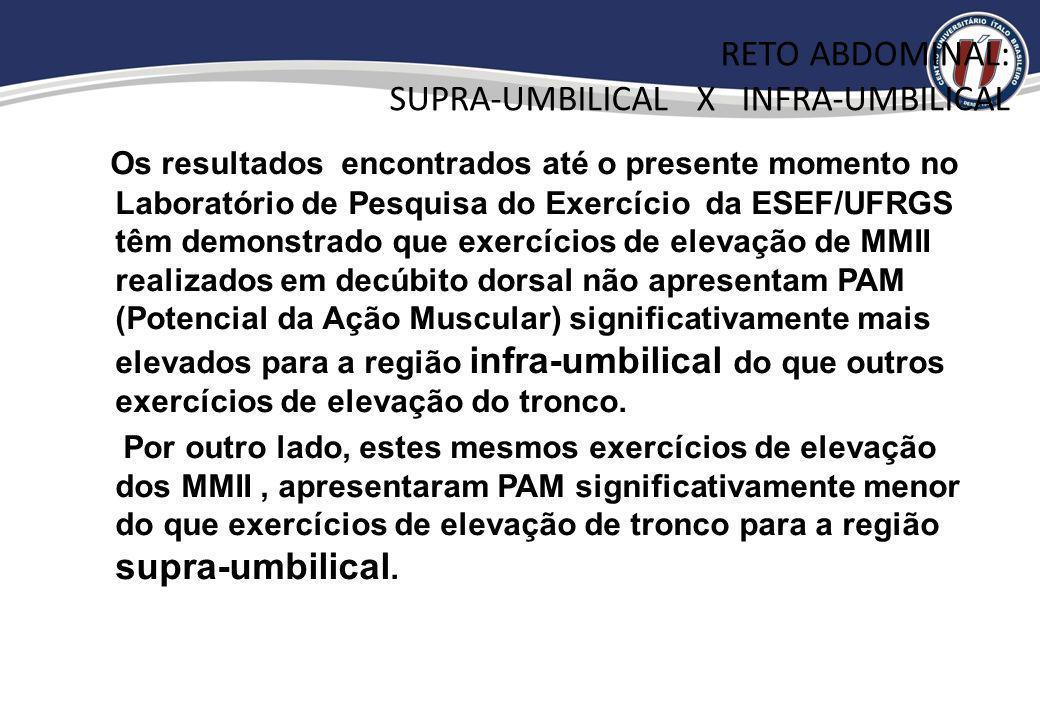 RETO ABDOMINAL: SUPRA-UMBILICAL X INFRA-UMBILICAL