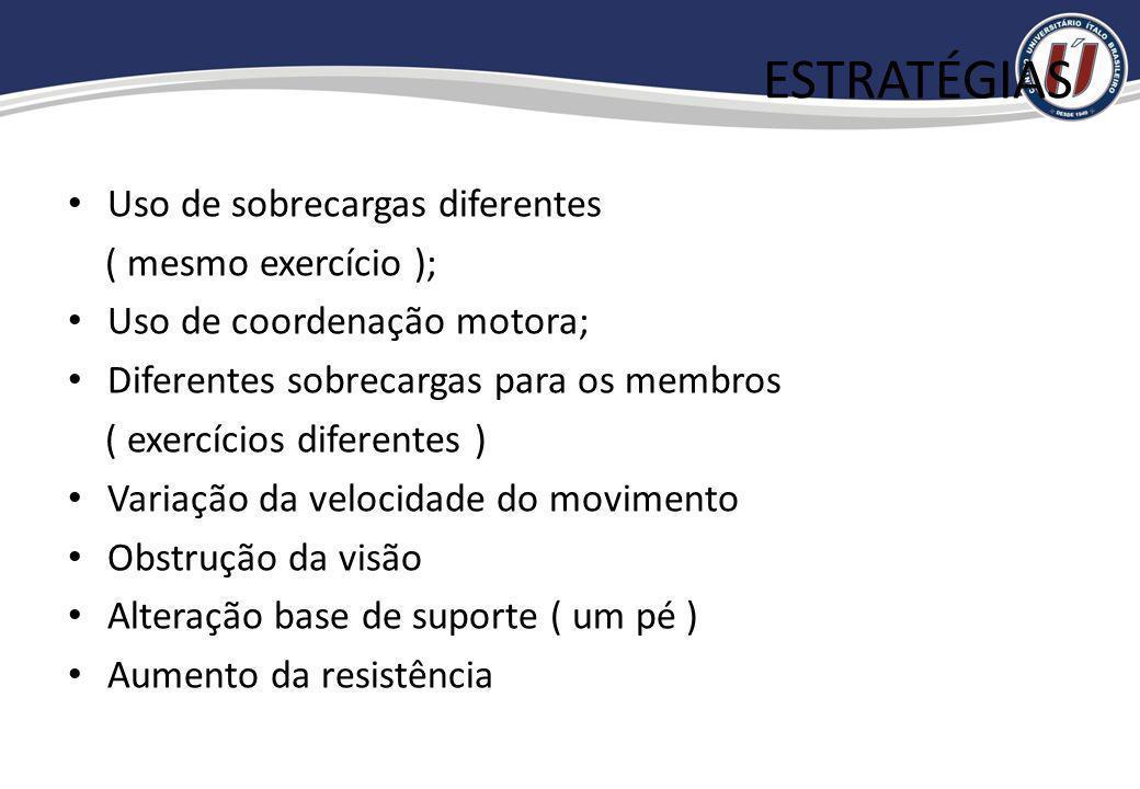 ESTRATÉGIAS Uso de sobrecargas diferentes ( mesmo exercício );