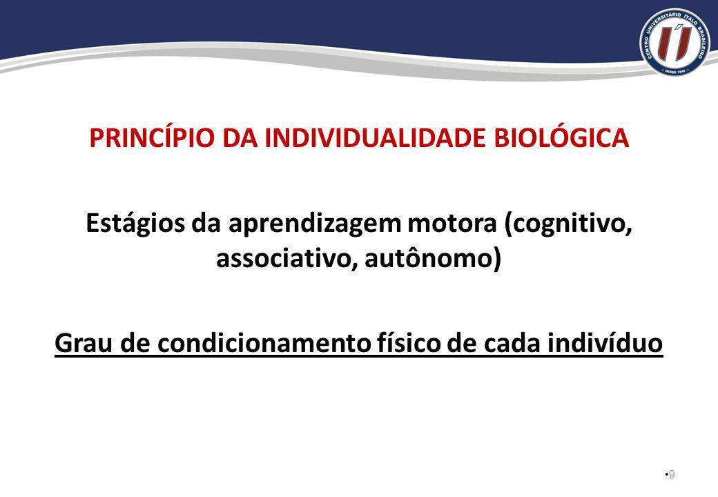 PRINCÍPIO DA INDIVIDUALIDADE BIOLÓGICA Estágios da aprendizagem motora (cognitivo, associativo, autônomo) Grau de condicionamento físico de cada indivíduo