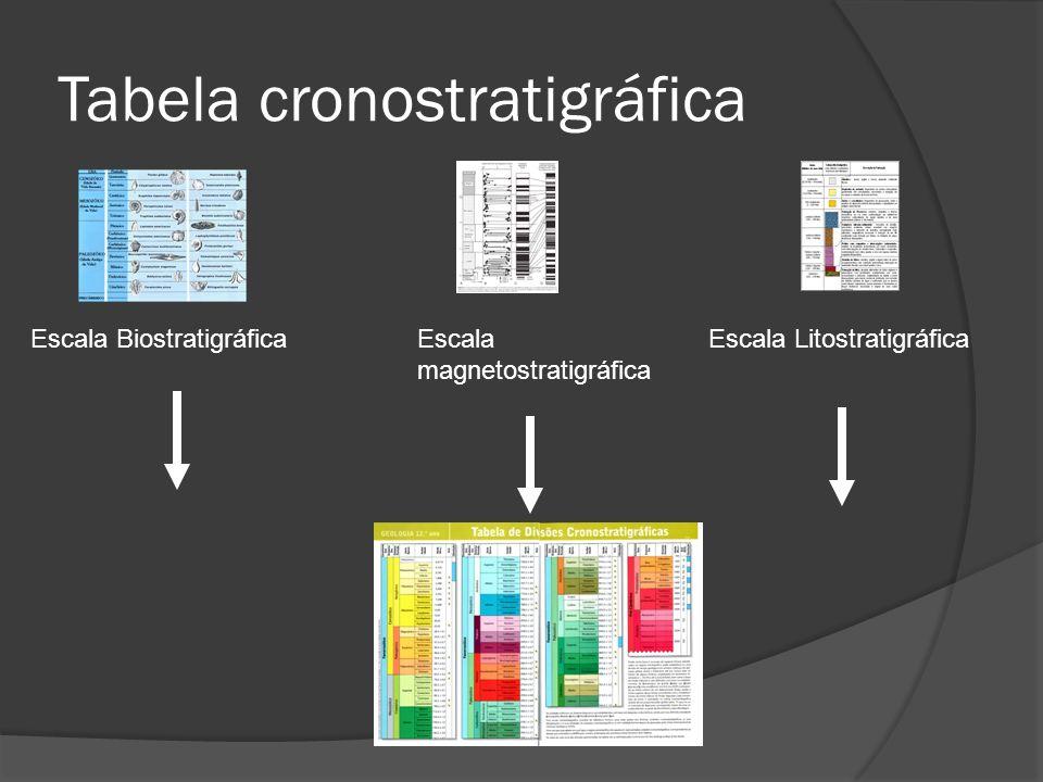 Tabela cronostratigráfica