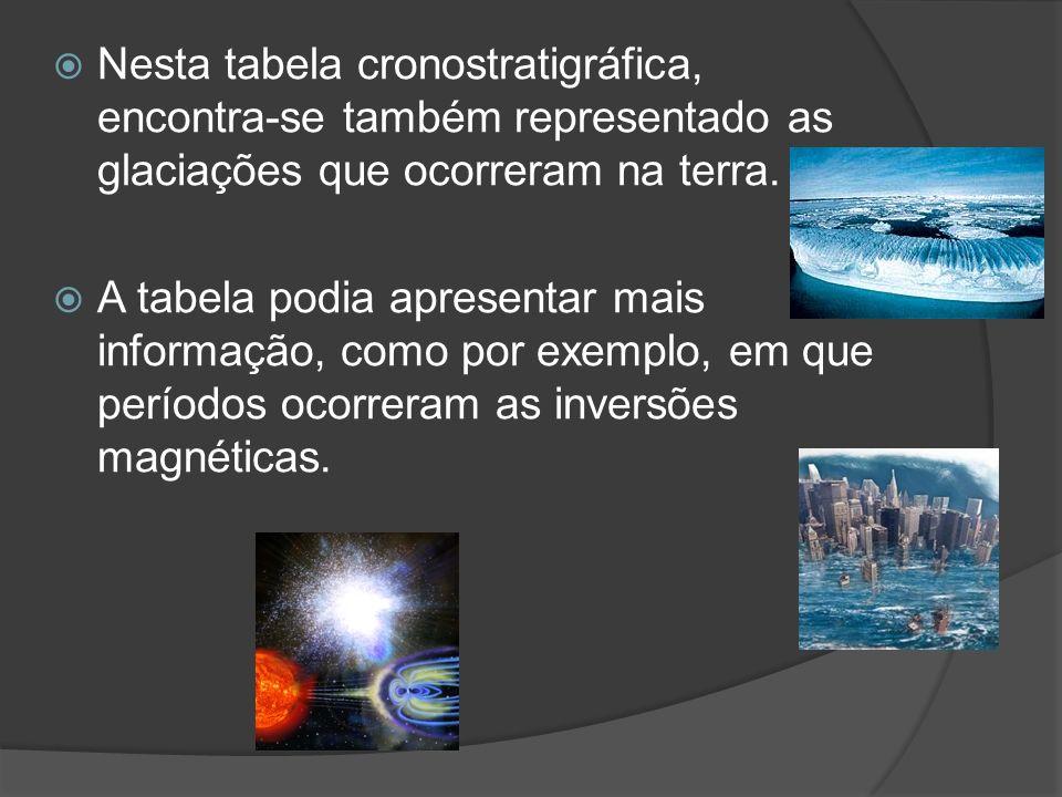 Nesta tabela cronostratigráfica, encontra-se também representado as glaciações que ocorreram na terra.
