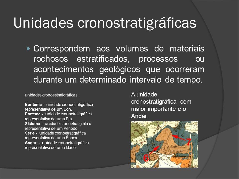 Unidades cronostratigráficas