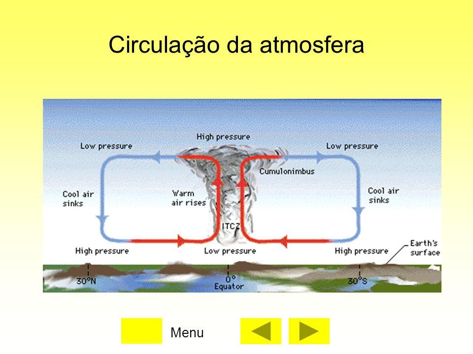Circulação da atmosfera