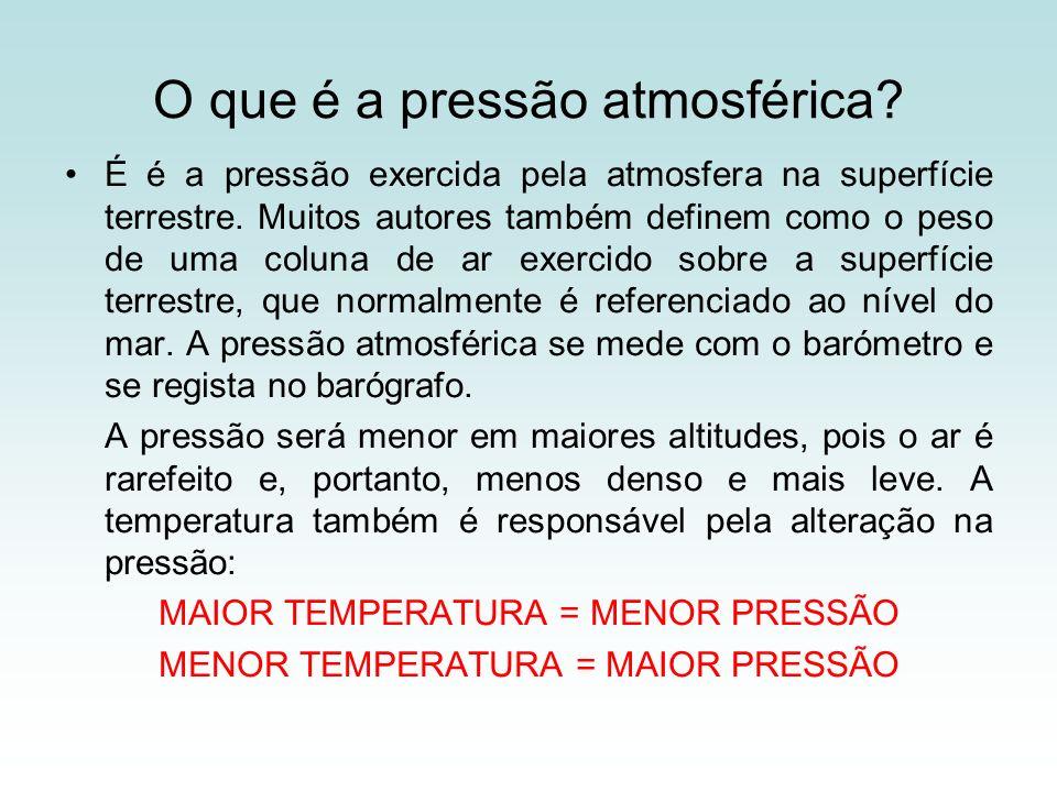 O que é a pressão atmosférica