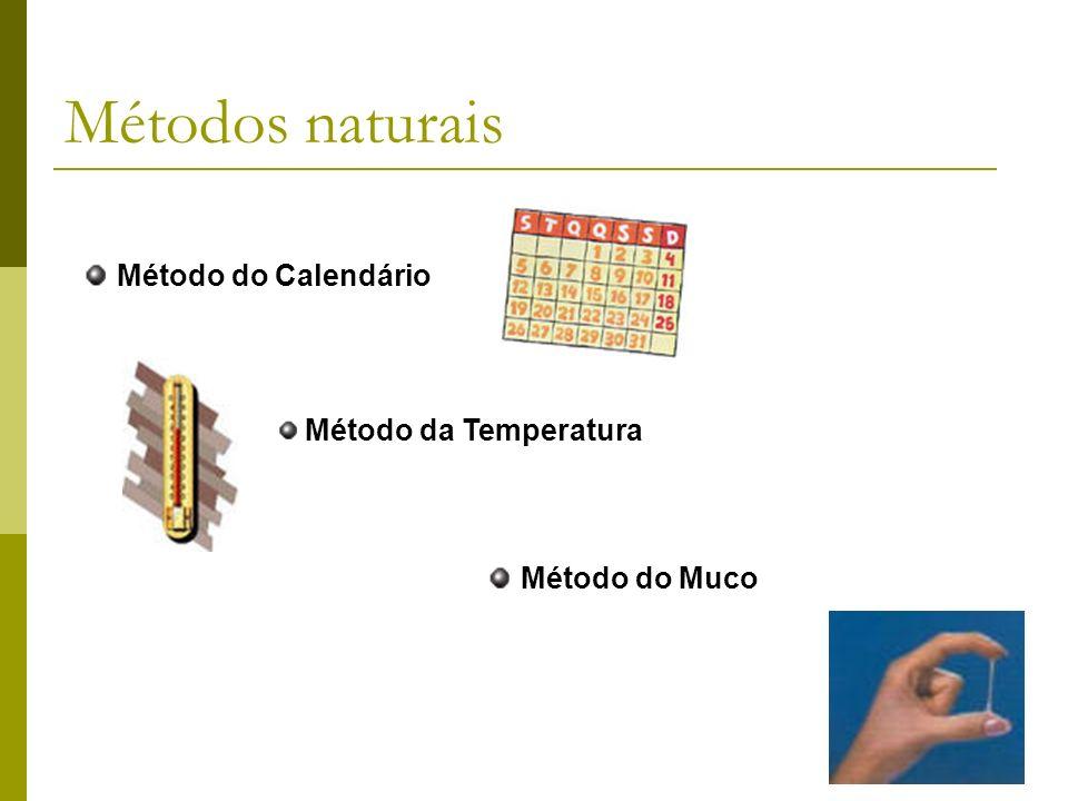 Métodos naturais Método do Calendário Método do Muco