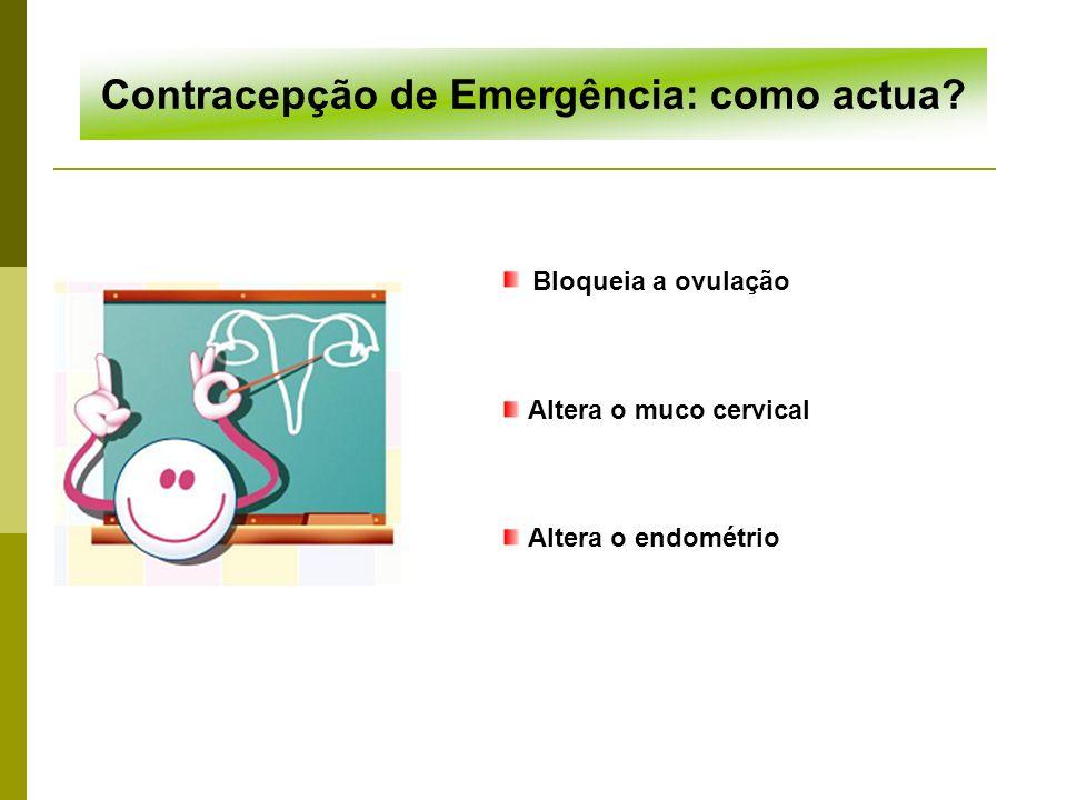 Contracepção de Emergência: como actua