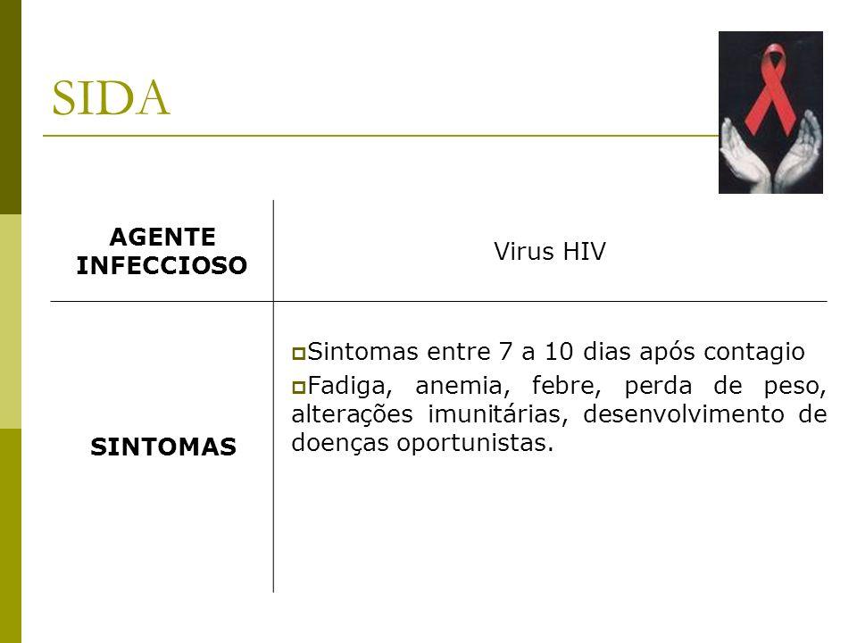 SIDA AGENTE INFECCIOSO Virus HIV SINTOMAS