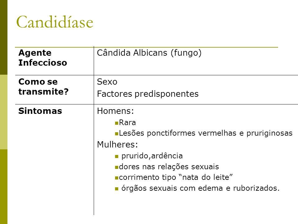 Candidíase Agente Infeccioso Cândida Albicans (fungo)