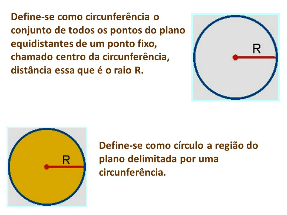 Define-se como circunferência o conjunto de todos os pontos do plano equidistantes de um ponto fixo, chamado centro da circunferência, distância essa que é o raio R.