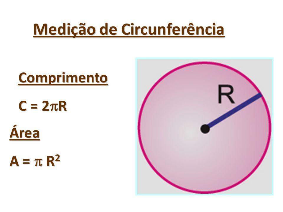 Medição de Circunferência