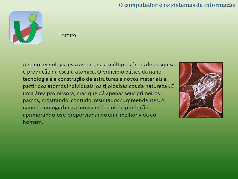 A nano tecnologia está associada a múltiplas áreas de pesquisa e produção na escala atómica.