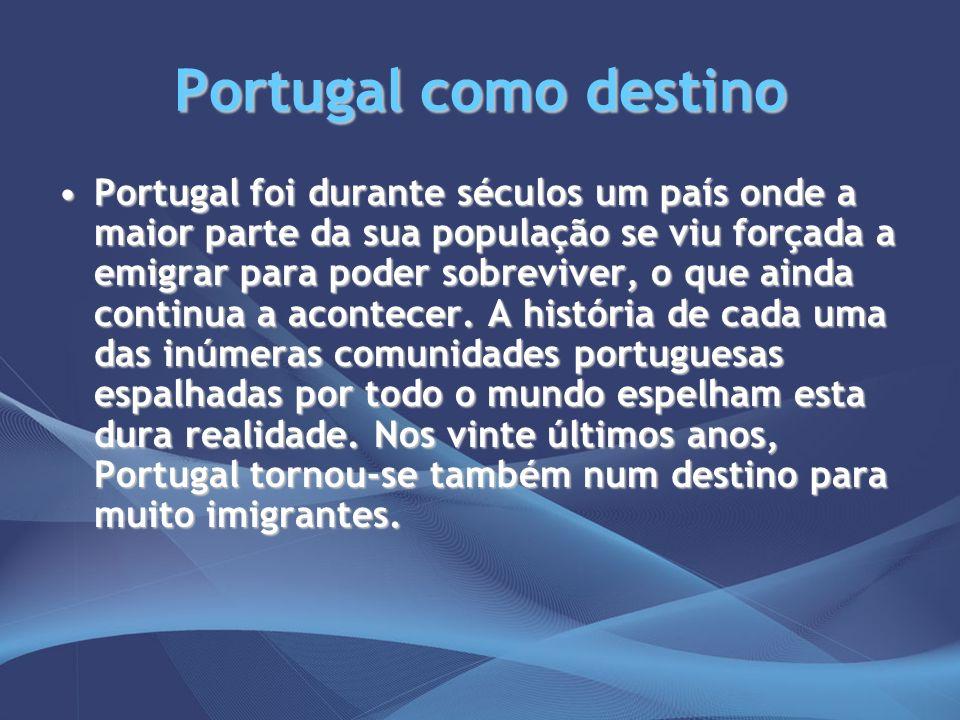 Portugal como destino