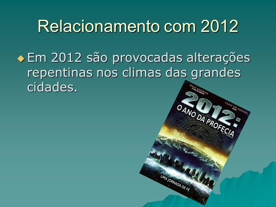 Relacionamento com 2012Em 2012 são provocadas alterações repentinas nos climas das grandes cidades.
