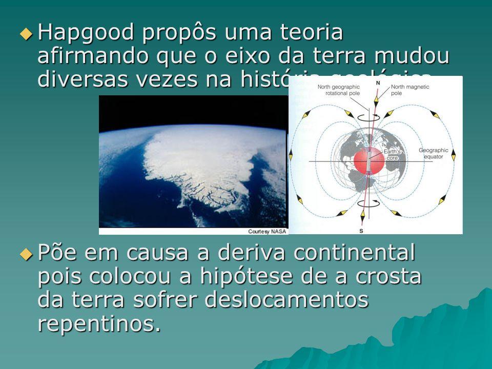Hapgood propôs uma teoria afirmando que o eixo da terra mudou diversas vezes na história geológica.