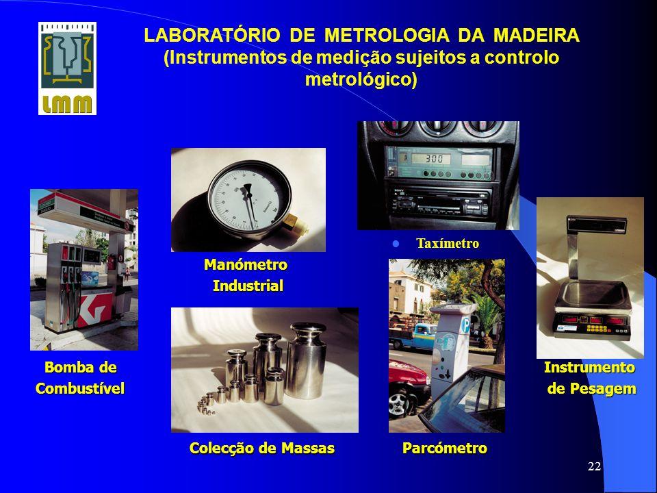 LABORATÓRIO DE METROLOGIA DA MADEIRA (Instrumentos de medição sujeitos a controlo metrológico)