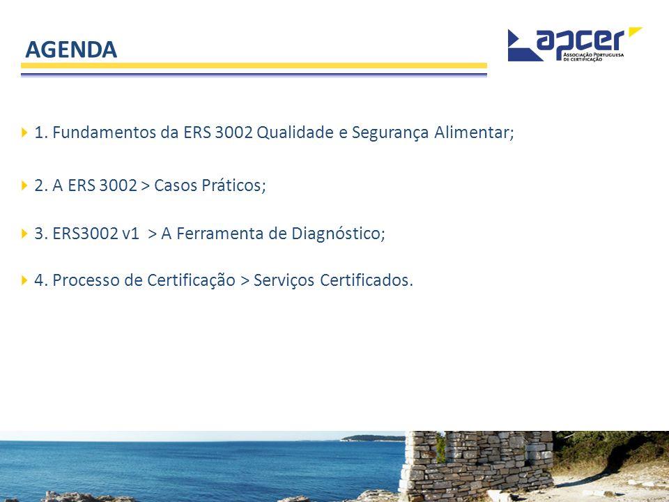 AGENDA 1. Fundamentos da ERS 3002 Qualidade e Segurança Alimentar;