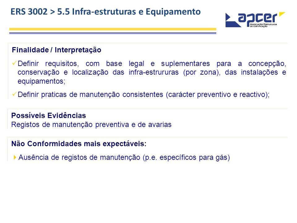ERS 3002 > 5.5 Infra-estruturas e Equipamento