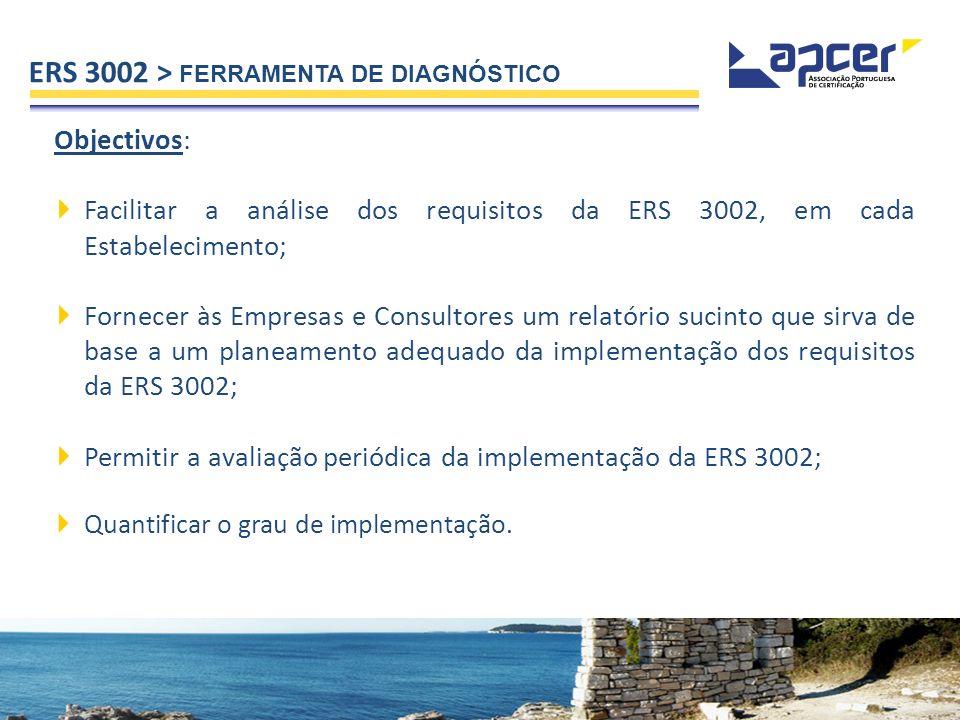 ERS 3002 > FERRAMENTA DE DIAGNÓSTICO