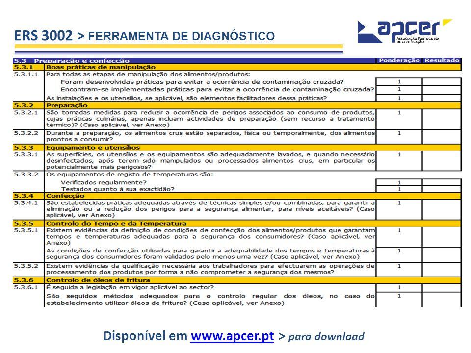 Disponível em www.apcer.pt > para download