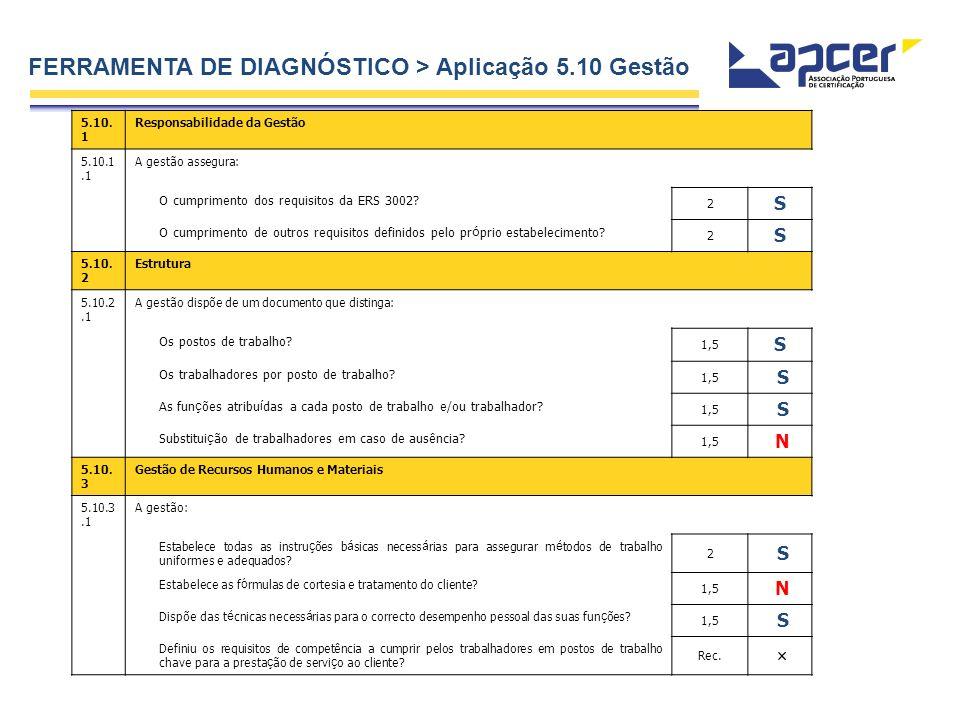 FERRAMENTA DE DIAGNÓSTICO > Aplicação 5.10 Gestão