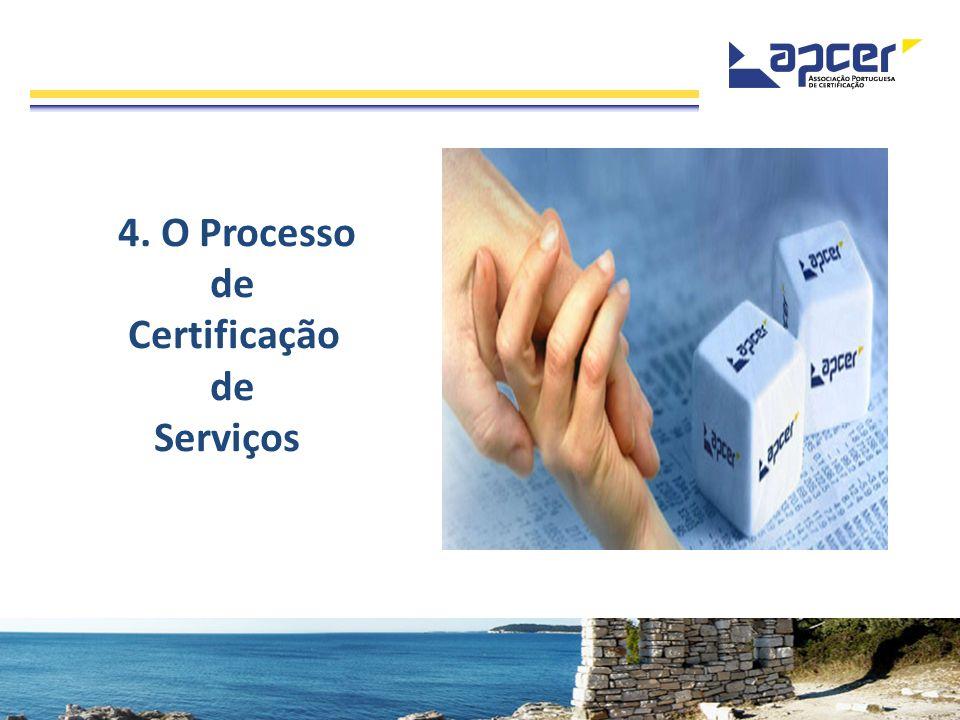4. O Processo de Certificação Serviços
