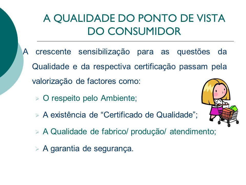 A QUALIDADE DO PONTO DE VISTA DO CONSUMIDOR