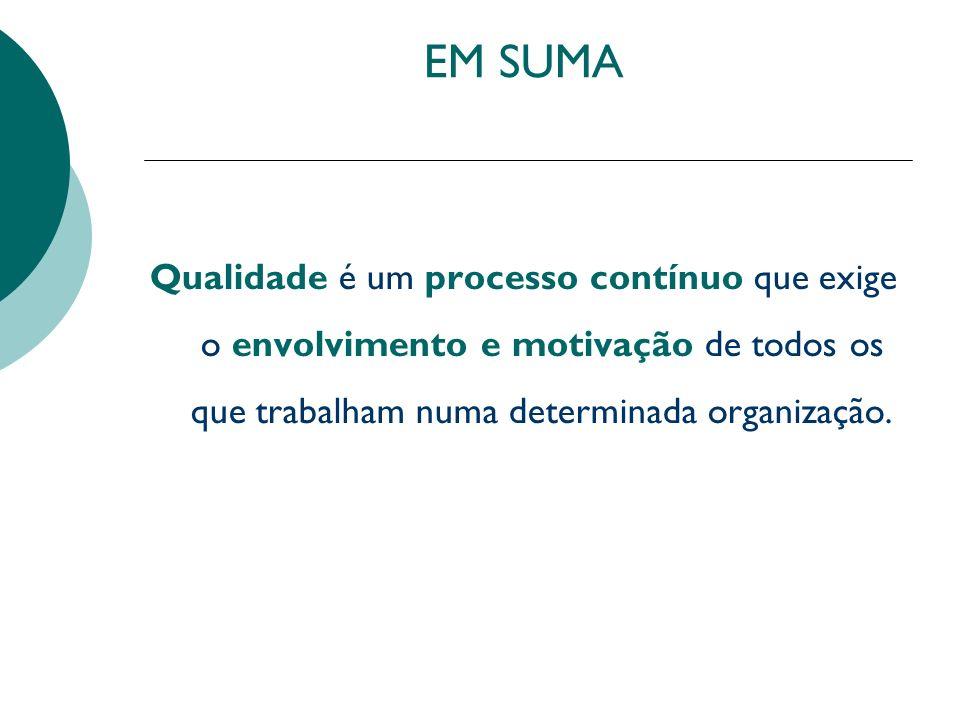 EM SUMA Qualidade é um processo contínuo que exige o envolvimento e motivação de todos os que trabalham numa determinada organização.