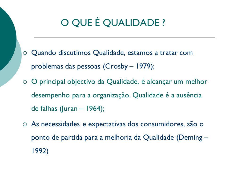 O QUE É QUALIDADE Quando discutimos Qualidade, estamos a tratar com problemas das pessoas (Crosby – 1979);