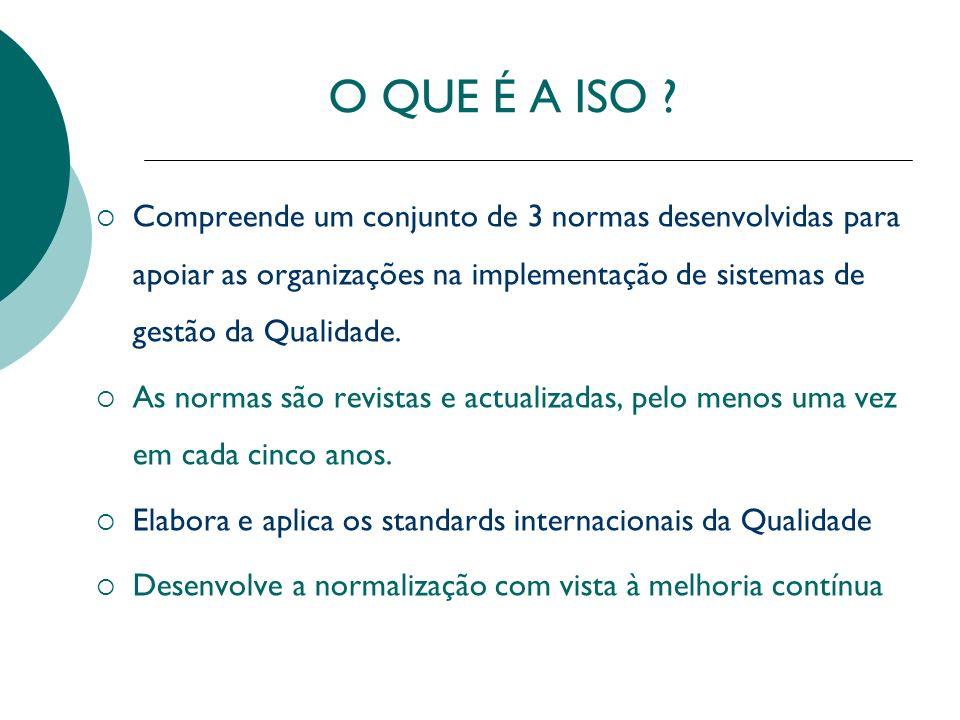 O QUE É A ISO Compreende um conjunto de 3 normas desenvolvidas para apoiar as organizações na implementação de sistemas de gestão da Qualidade.