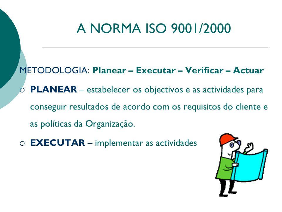 A NORMA ISO 9001/2000 METODOLOGIA: Planear – Executar – Verificar – Actuar.