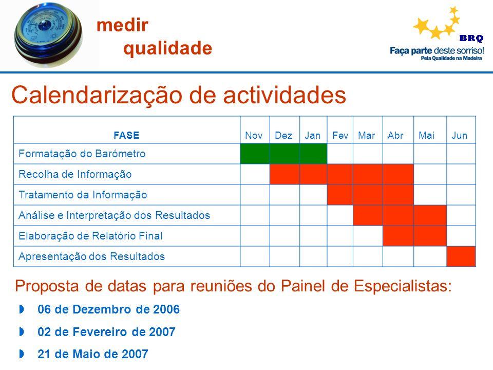 Calendarização de actividades