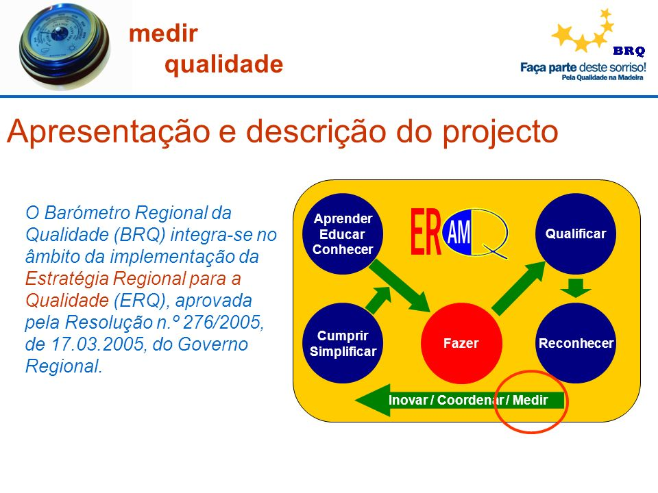 Inovar / Coordenar / Medir