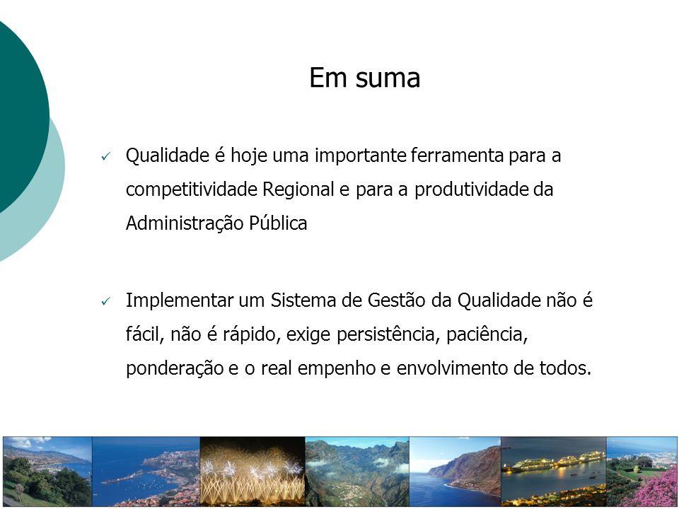 Em suma Qualidade é hoje uma importante ferramenta para a competitividade Regional e para a produtividade da Administração Pública.