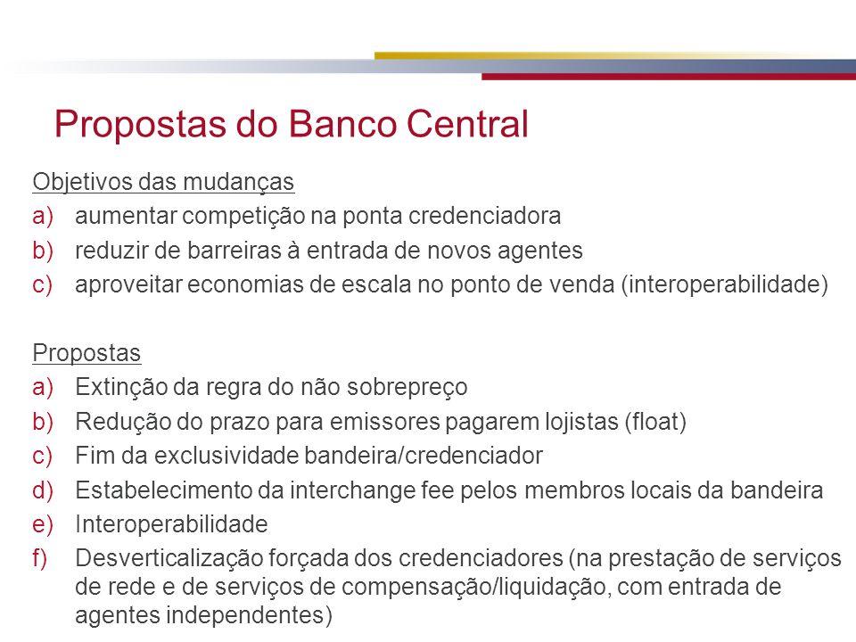 Propostas do Banco Central