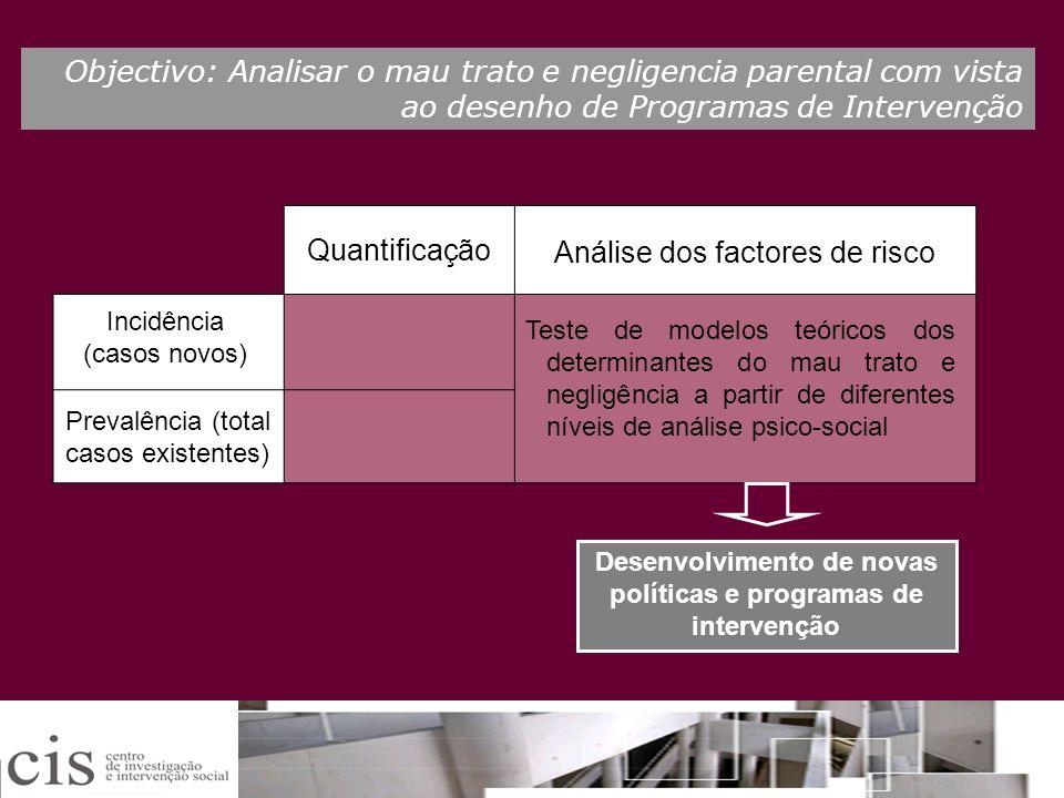 Desenvolvimento de novas políticas e programas de intervenção