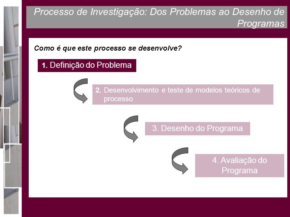 Processo de Investigação: Dos Problemas ao Desenho de Programas